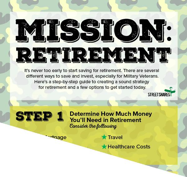 Mission Retirement