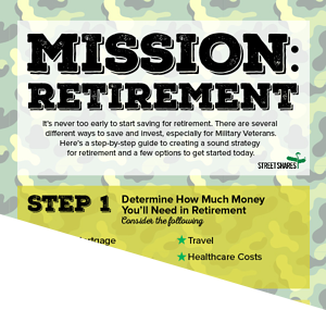 Mission Retirement